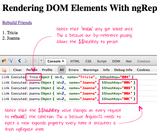 Rendering DOM Elements With ngRepeat In AngularJS