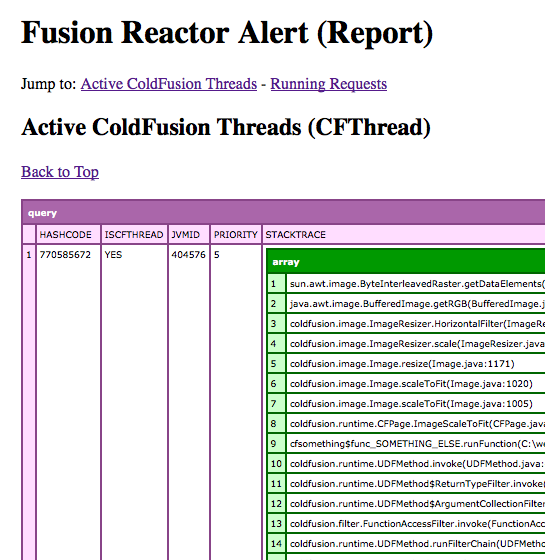 Fusion Reactor alert email report.
