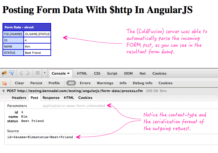 Posting Form Data With $http In AngularJS