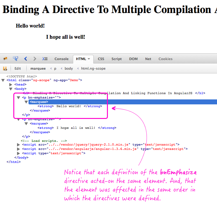 Binding A Directive To Multiple Compilation And Linking Functions In