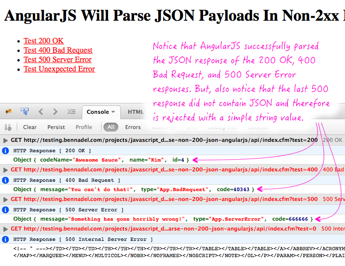 AngularJS will parse JSON (JavaScript Object Notation) in non-2xx level HTTP responses.
