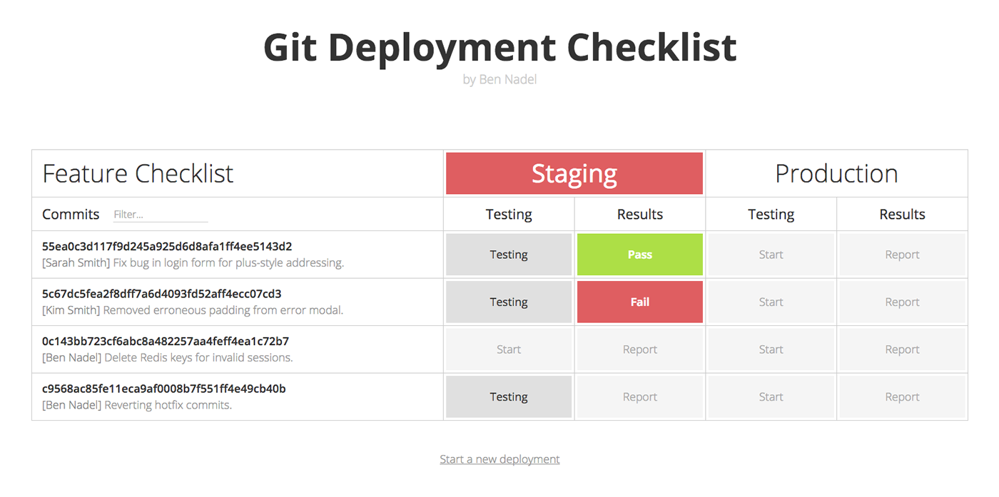 Coordinating deployments with AngularJS and Firebase.