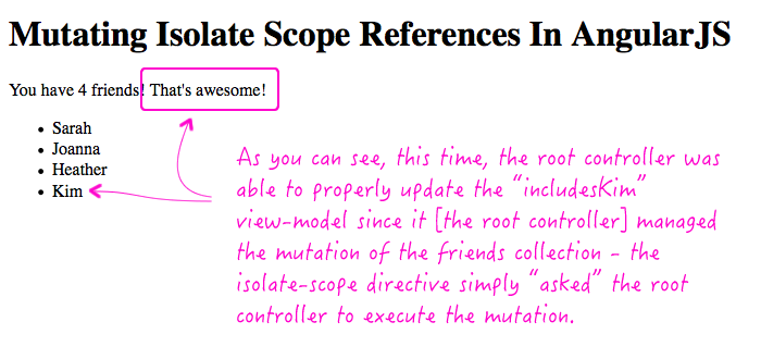 Mutating isolate-scope directive collections using bound methods in AngularJS.