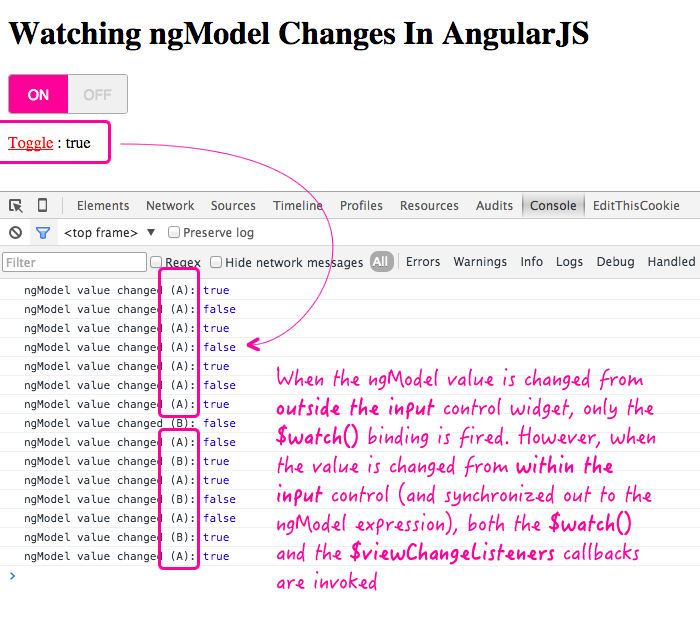 Isolating The Ngmodel Two Way Data Binding Life Cycle In: Watching And Responding To NgModel Changes In AngularJS