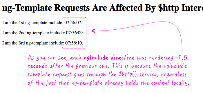 ng-Template Requests Are Affected By $http Interceptors In AngularJS