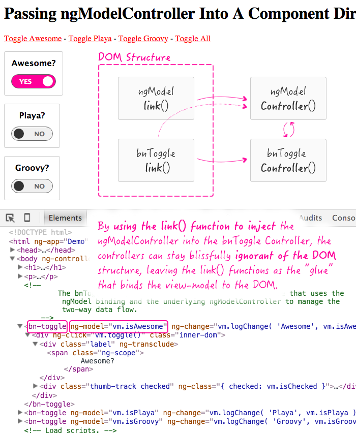 Passing the ngModelController to a component directive controller using the link() function in AngularJS.