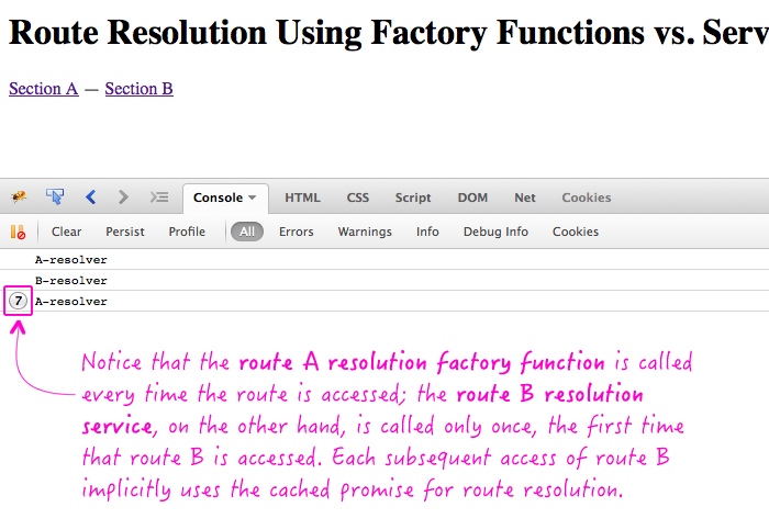 Route resolution factory functions are called every time the route is accessed; route resolution services, on the other hand, are only called once.
