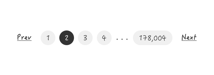 The user experience (UX) of pagination.