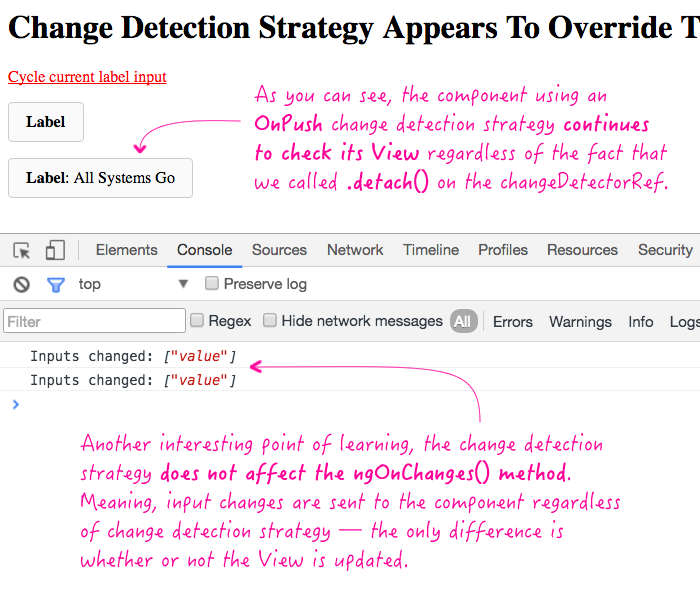 The change detection strategy appears to override the changeDetectorRef in Angular 2 RC 3.