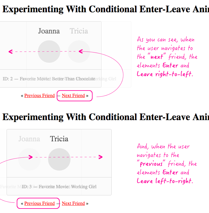 Conditional enter and leave transition animations based on user interactions in Angular 2 RC 6.