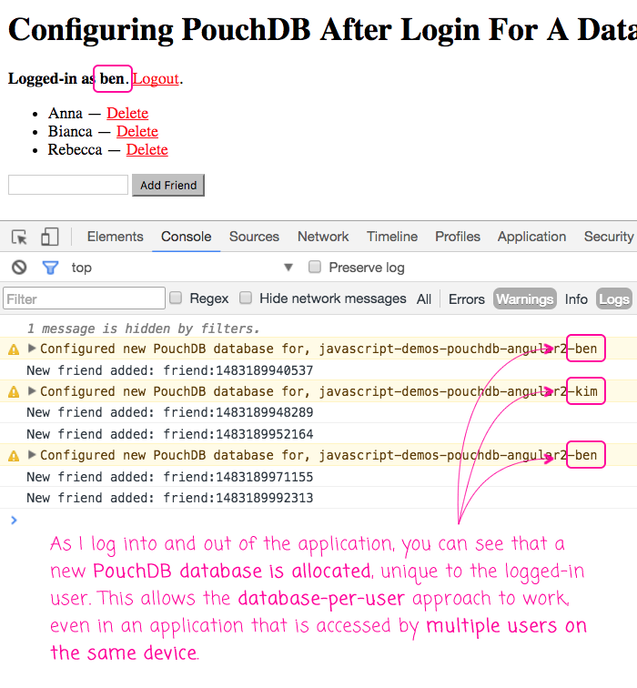 Using a database per user approach with PouchDB in an Angular 2 application.