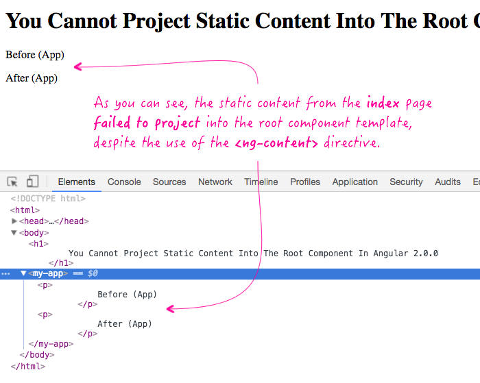 Projecting static content into the root component in Angular 2.0.0.