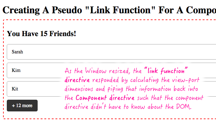 The pseudo link function allows the state of the DOM to be piped back into the Controller in AngularJS 2 Beta 1.