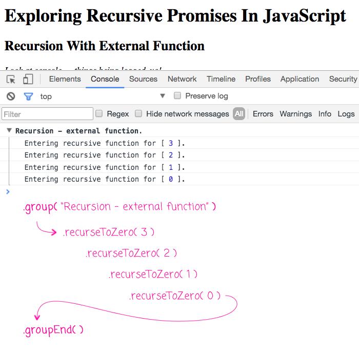 Exploring Recursive Promises In JavaScript