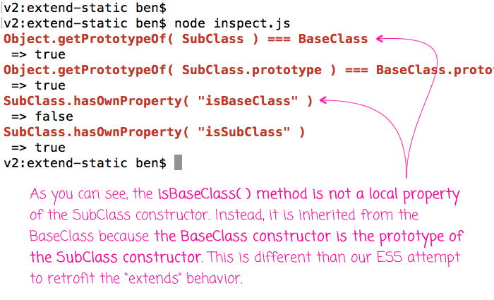 Inspecting the ES6 prototypes shows us that sub-class constructors inherit directly from base-class constructors.