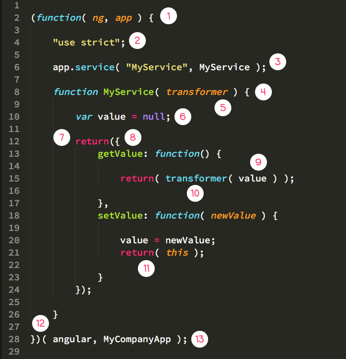 Framework code for Angular.js 1.x annotated with JavaScript richness.
