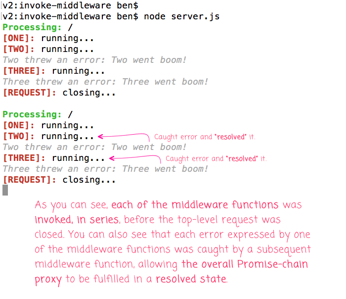Invoking Express.js middlware functions manually.