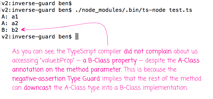 Negative assertion type guards / inverse type guards work in TypeScript.