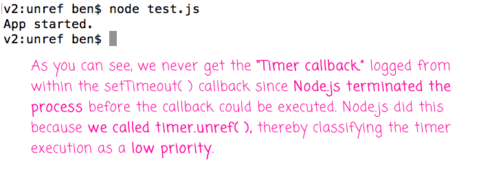 Using Timeout.unref() with setTimeout().