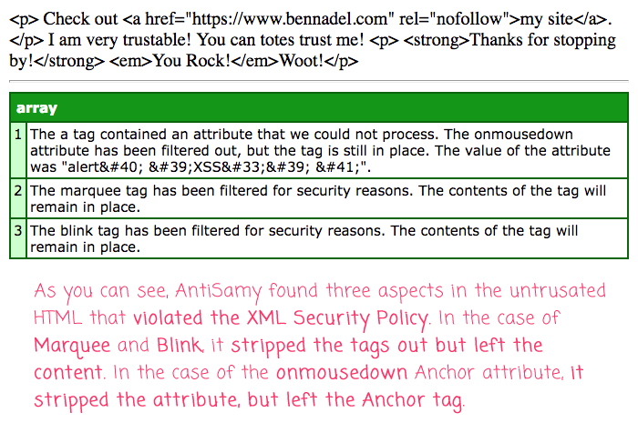 Using AntiSamy 1.5.7 with ColdFusion 10 and JavaLoader to evaluate and sanitize user-provide HTML content.
