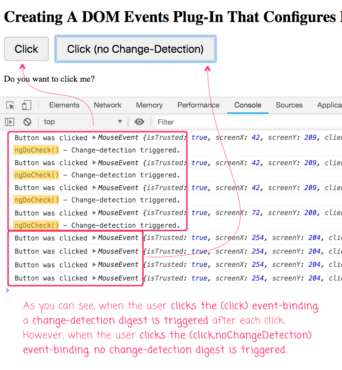 Creating a custom dom-events plug-in that bings events without trigger change-detection in Angular 7.1.4.