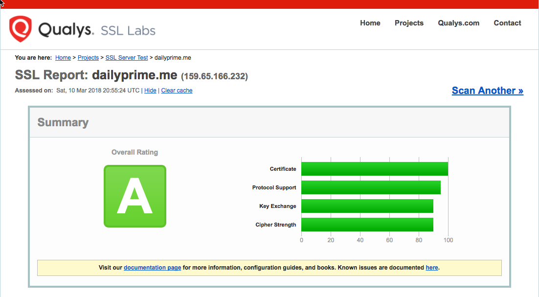 DailyPrime SSL rating using Qualys and LetsEncrypt.
