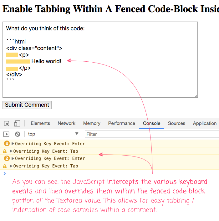 Enable Tabbing Within A Fenced Code-Block Inside A Markdown