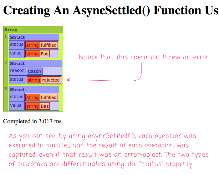 Using runAsync() and parallel iteration to create an asyncSettled() function in Lucee 5 CFML.