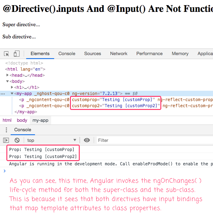 @Directive().inputs And @Input() Are Not Functionally
