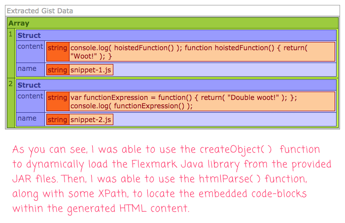 Fenced code-block content extracted from HTML using createObject() and htmlParse() in Lucee 5.3.2.77.