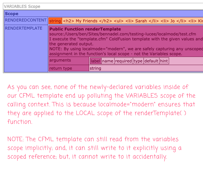 Variables declared in the CFML template are safely encapsulated using localmode='modern' in Lucee CFML 5.3.2.77.