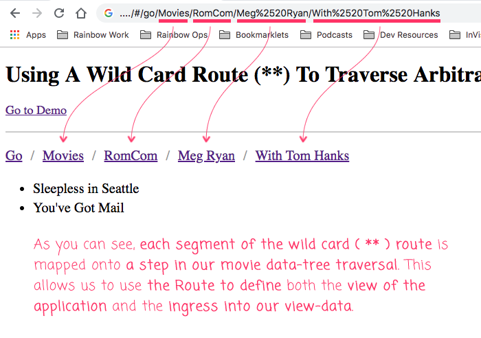 Using A Wild Card Route (**) To Traverse Arbitrarily Nested